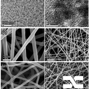 انواع نانو مواد سنتزی